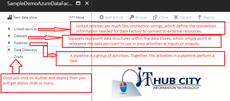 Create Azure Data Factory Using Portal
