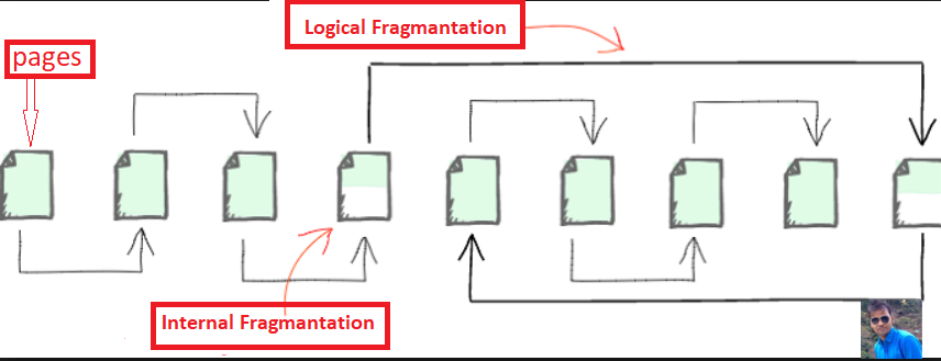 Index Fragmentation In SQLDatabase