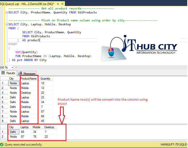 Pivot And Unpivot In Sql Server With Example