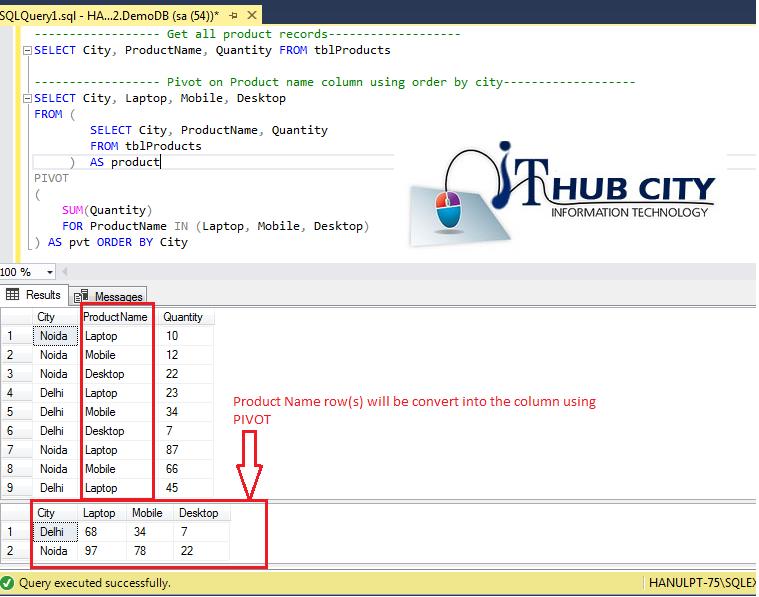 Pivot In SQL Server
