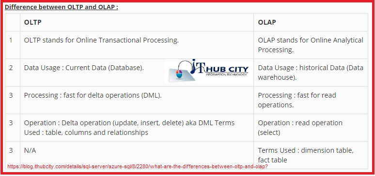 What are the differences between OLTP and OLAP